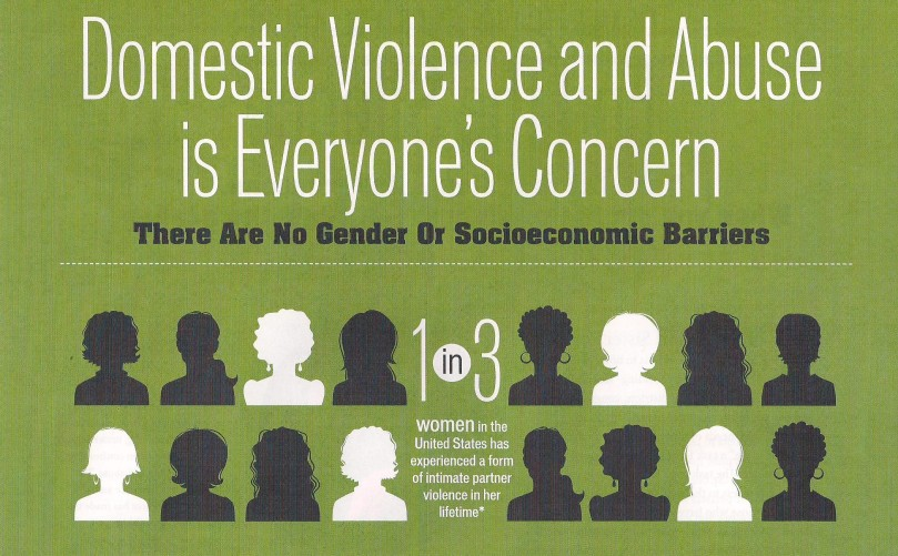 A snippet of the domestic violence poster published by the Lutheran Church, Missouri Synod.