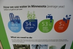 Exhibit on water, #121 how we use water inMN