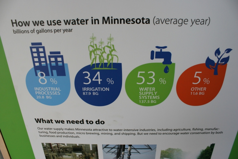This graphic breaks down water usage in Minnesota.