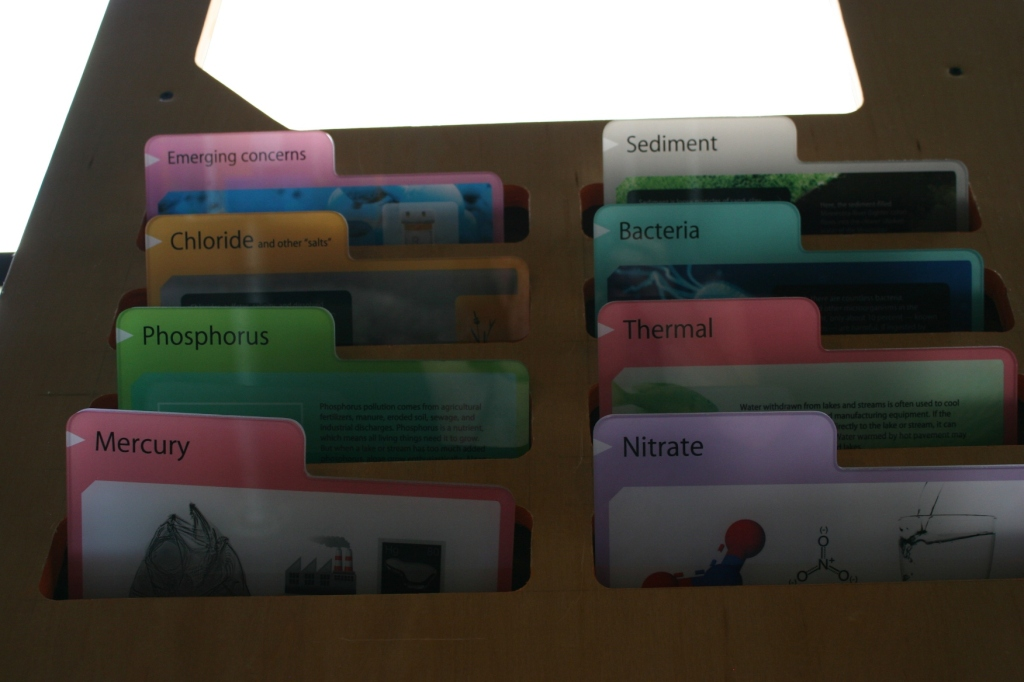 A section of the exhibit shows the most common pollutants in Minnesota waters.
