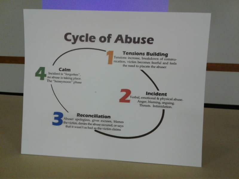The Not At All Amusing Topic Of Domestic Violence Minnesota