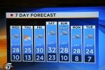 February storm MN, #24 TVforecast