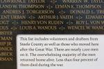 WW I exhibit, #63 list of namesintro